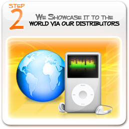 Step 2 - We showcase your audio to the world through our distributors